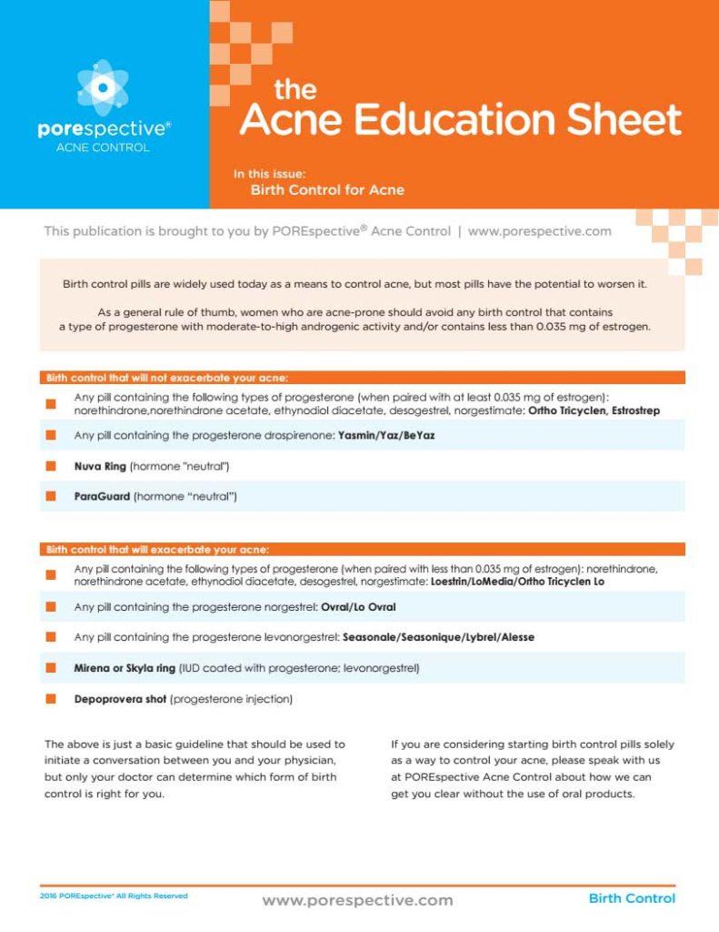 Birth Control Acne Education
