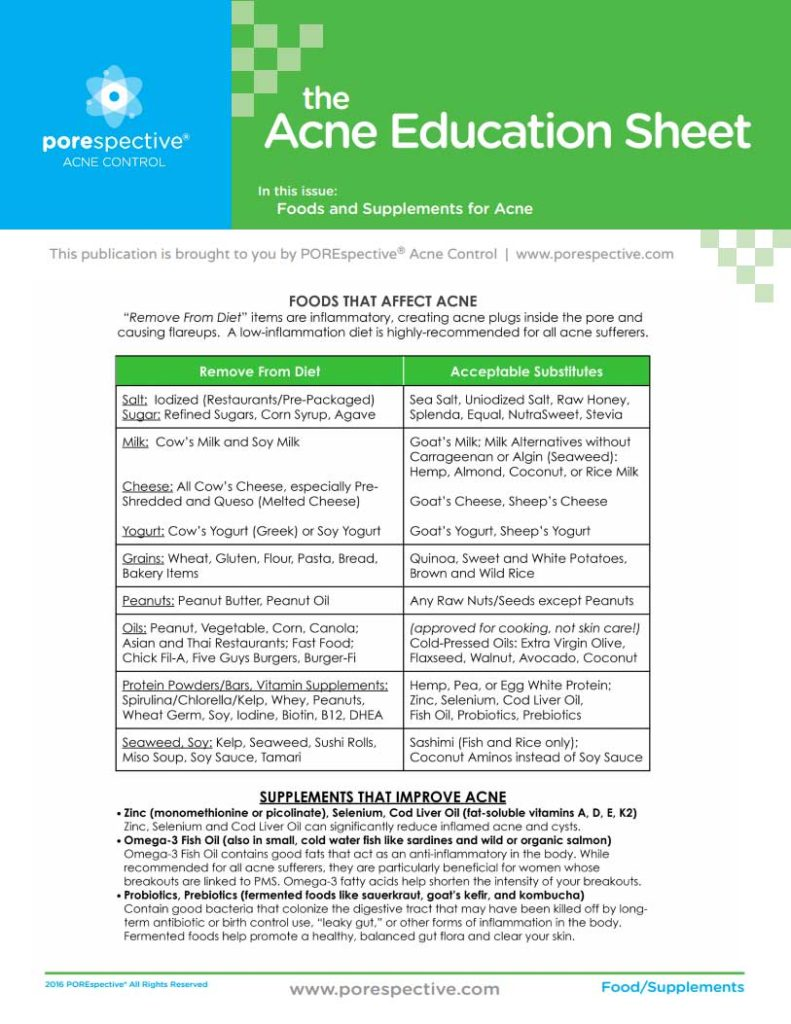 Food and Supplements Acne Education